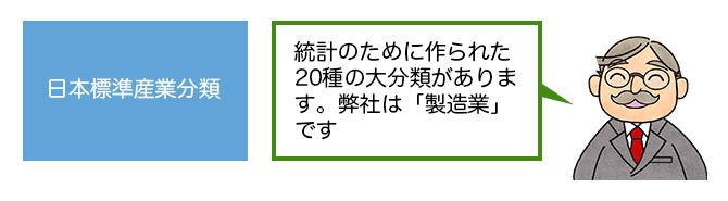 日本 産業 分類 大 分類